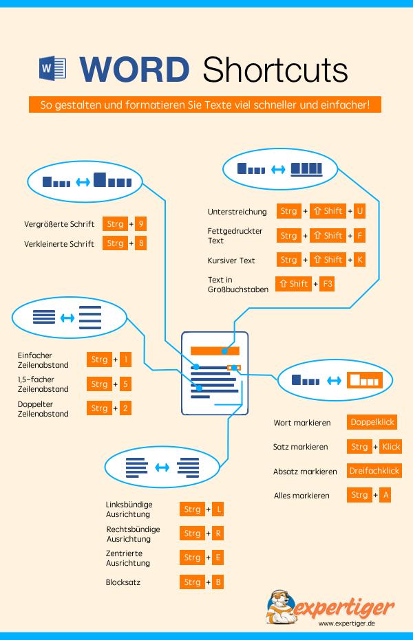 Infografik Word Hilfe mit Expertiger - die besten Shortcuts, Tipps & Tricks