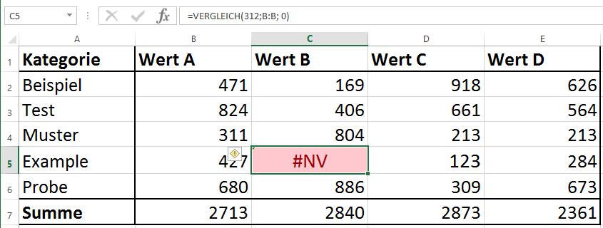 Excel Fehler NV