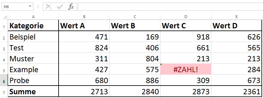 Excel Fehler Zahl!